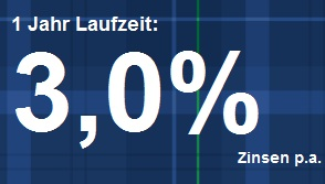 Bank of Scotland 3,0% Zinsen