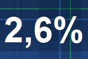Bank of Scotland - 2,60% aufs Tagesgeld